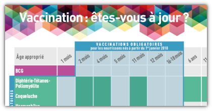 vaccination 2019